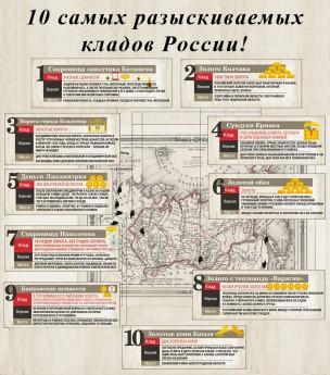 10 самых разыскиваемых кладов России